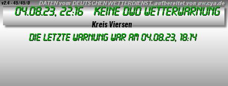 DWD-Wetterwarnung